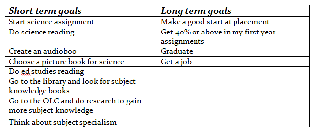 essay - long range educational goals For many applicants, drafting the goals essay is the most challenging element of their mba application it may also be the most important of the essays.